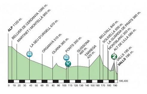 Volta Ciclista a Catalunya 2015, etapa číslo 5