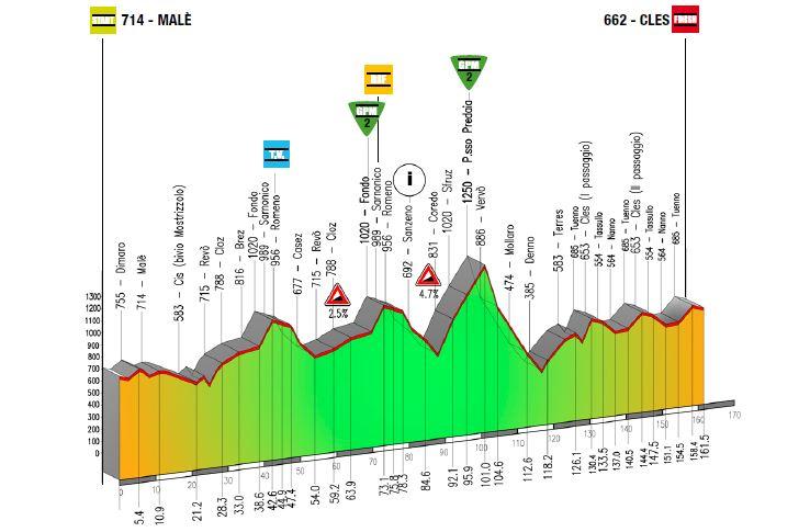 Trentino4