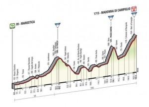 15. etapa Gira a další horský dojezd