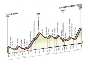 8. etapa Gira má na programu další dojezd na vrchol