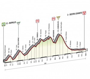 Třetí etapa Gira vedla z Rapalla do Sestri Levante