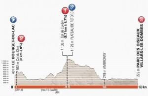 2. etapa Critéria di Dauphiné by měla mít podobný scénář, jako etapa předcházející