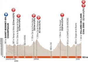 6. etapa a další dojezd do kopce