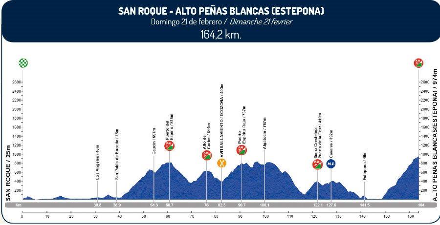 Andalucia, 5. etapa