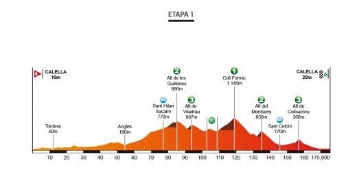 1. etapa, Katalánsko