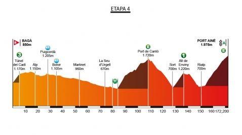 4. etapa, Katalánsko