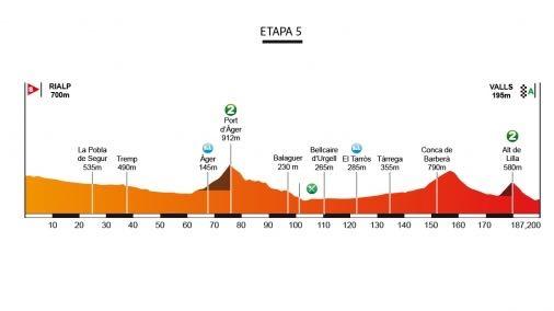5. etapa, Katalánsko
