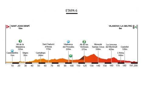 6. etapa, Katalánsko