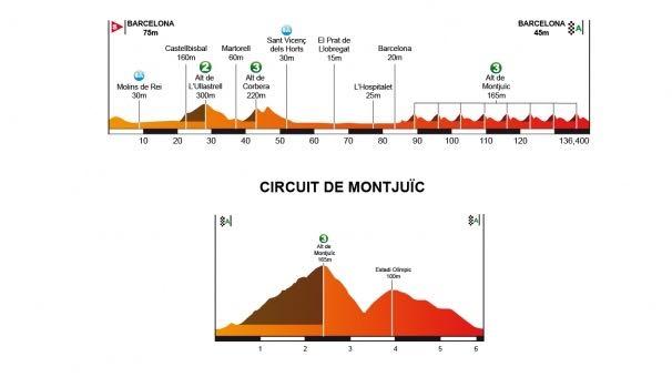 7. etapa, Katalánsko