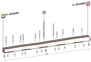 1. etapa Giro 2016 profil