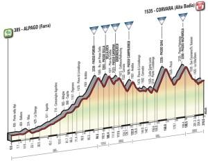 14. etapa Giro 2016 profil