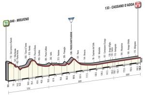 17. etapa Giro 2016 profil