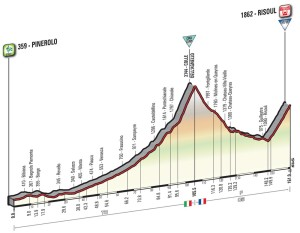 19. etapa Giro 2016 profil