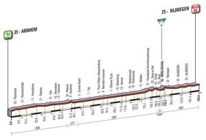 2. etapa Giro 2016 profil