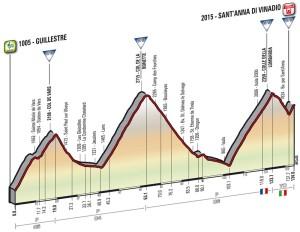 20. etapa Giro 2016 profil