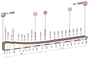 21. etapa Giro 2016 profil