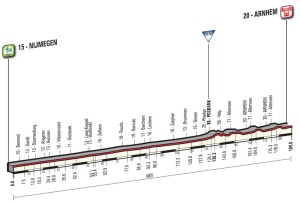 3. etapa Giro 2016 profil
