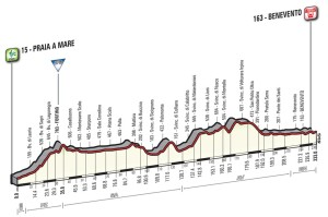 5. etapa Giro 2016 profil