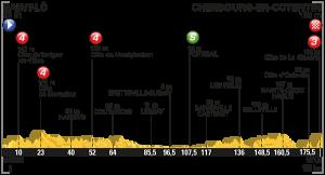 Profil 2. etapa Tour de France 2016