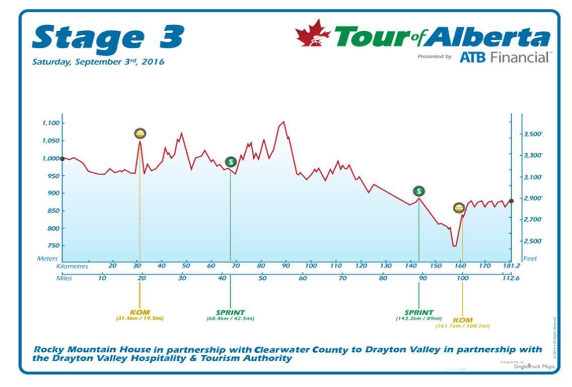 3. etapa, Alberta