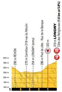 Dojezd 3. etapy Tour de France 2017 - Côte des Religieuses