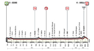 12. etapa profil Giro dItalia 2018