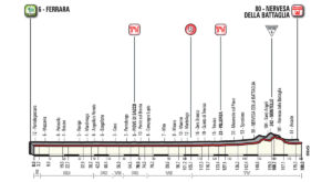 13. etapa profil Giro dItalia 2018