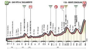 14. etapa profil Giro dItalia 2018