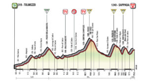 15. etapa profil Giro dItalia 2018