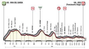 17. etapa profil Giro dItalia 2018
