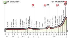 18. etapa profil Giro dItalia 2018