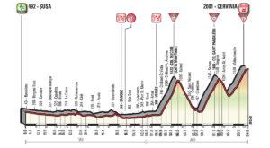 20. etapa profil Giro dItalia 2018