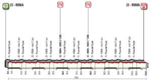 21. etapa profil Giro dItalia 2018