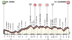 4. etapa profil Giro dItalia 2018