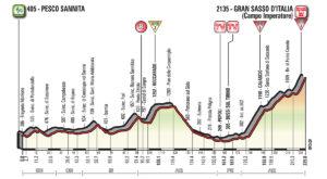 9. etapa profil Giro dItalia 2018