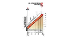 Jafferau - profil dojezdu 19. etapy Giro d'Italia 2018