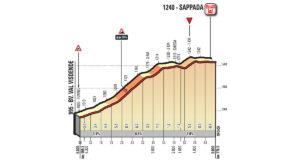 Profil dojezdu 15. etapy Giro d'Italia 2018
