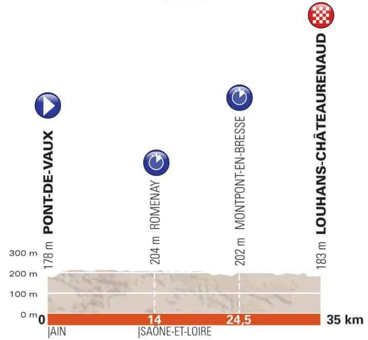 Dauphiné_3.etapa