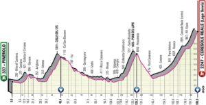 Profil 13. etapy Giro d'Italia 2019