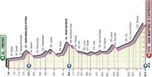 Profil 19. etapy Giro d'Italia 2019