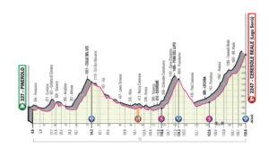 13. etapa Giro 2019