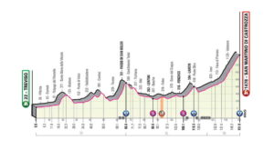 19. etapa Giro 2019