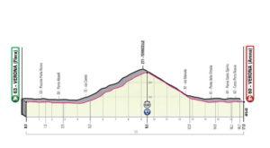 21. etapa Giro 2019