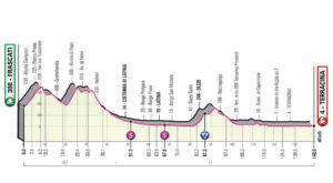 5. etapa Giro 2019