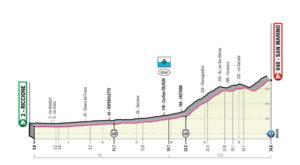 9. etapa Giro 2019