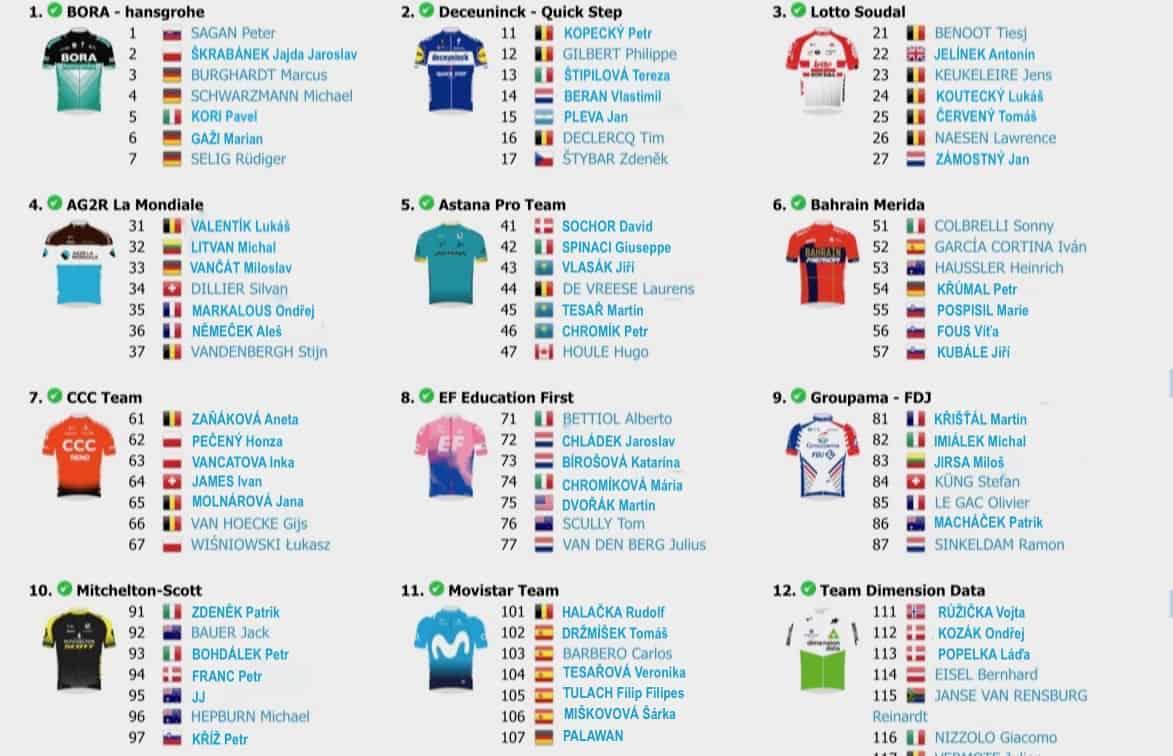 startovka Classic ronde de Hoogerheide