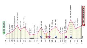 Aktualizovaný profil 16. etapy Giro d'Italia 2019