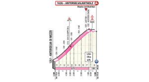 Anterselva - profil závěrečného stoupání 17. etapy Giro d'Italia 2019