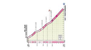 Passo Manghen - profil stoupání 20. etapy Giro d'Italia 2019