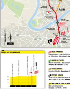 Závěrečné kilometry 10. etapy Tour de France 2019